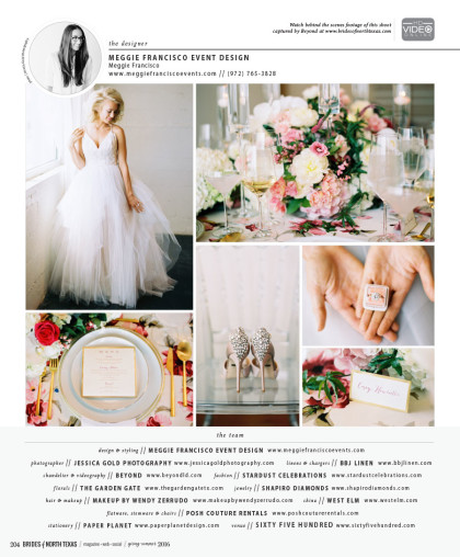BridesofNorthTexas_SS2016_Tabletop_MeggieFranciscoEventDesign_JessicaGoldPhotography_002