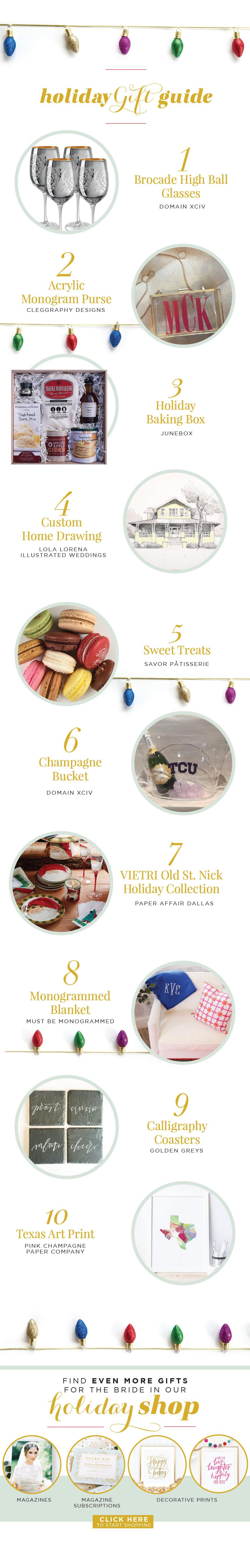 holidaygiftguide_blog_2017_bont