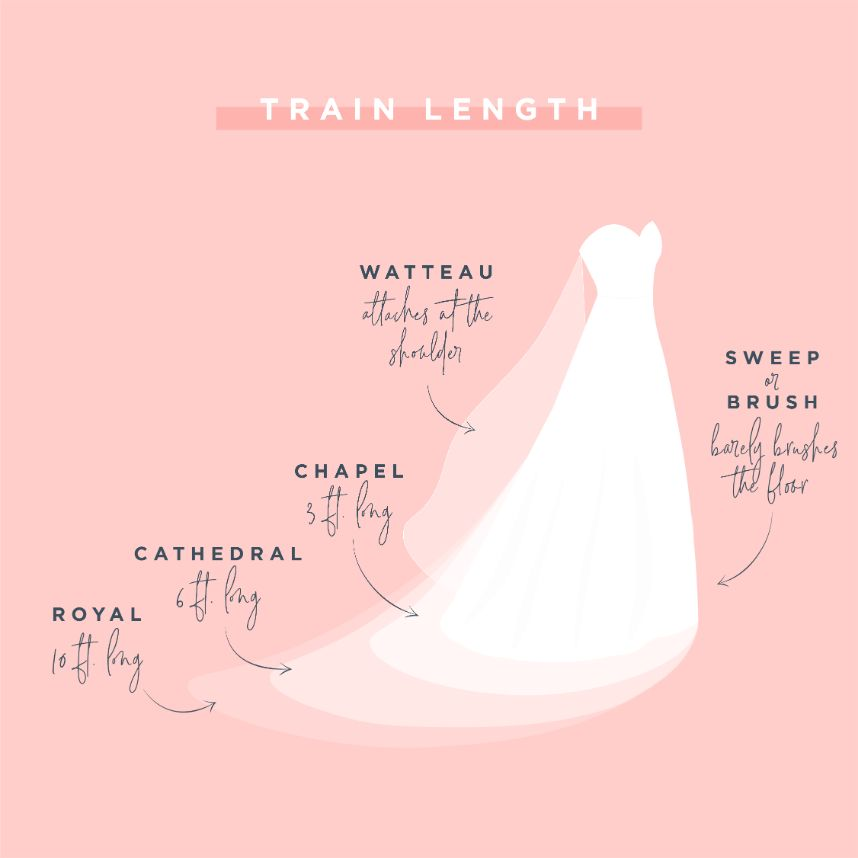 wedding dress fit cheat sheet